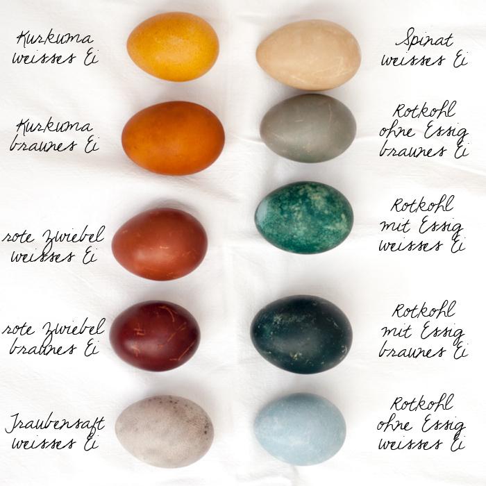 Mit diesen fünf Zutaten aus deiner Vorratsschrank färbst du wunderschöne Ostereier in Naturfarben. Die ausführliche Anleitung findest du auf johannarundel.de